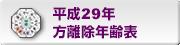 平成28年方難除年齢表
